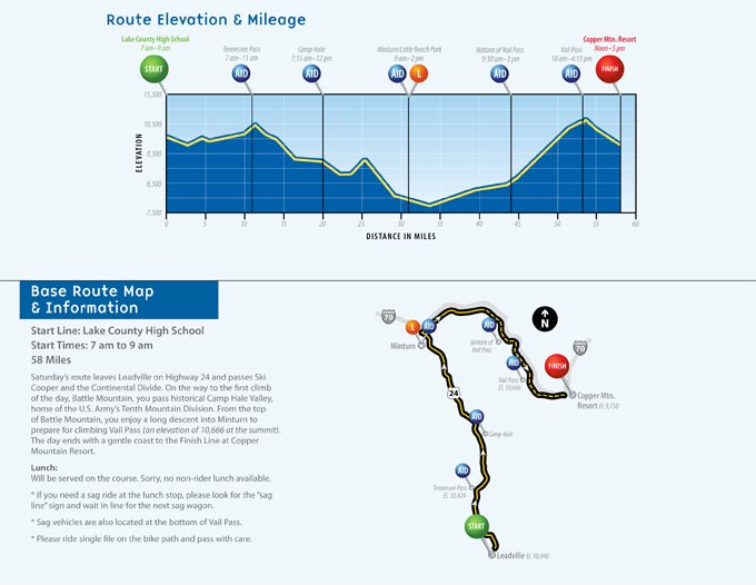 Courage Classic 2012 Day 1 Route