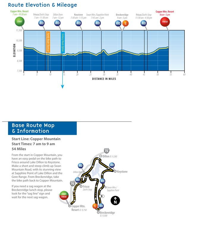 Courage Classic 2012 Day 2 Route
