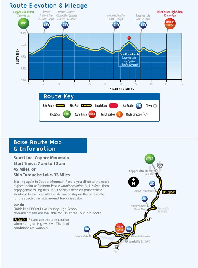 Courage Classic 2012 Day 3 Route (Day 1 in reverse)